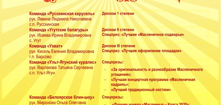 Масленица 2020 Сургутский район